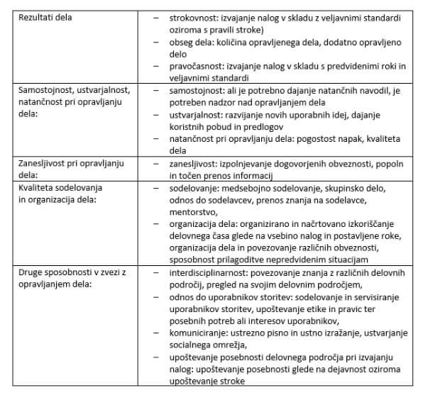 ocenjevanje javnih uslužbencev kriteriji